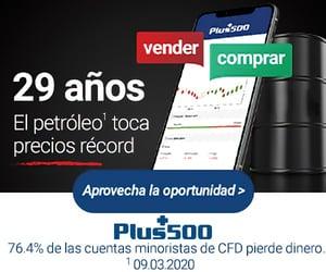 Publicidad Plus500-Inversión-Horizontal