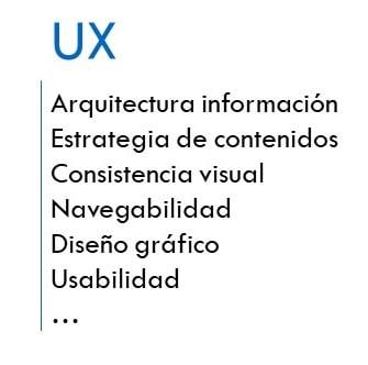 Algunos aspectos que incluye la experiencia de usuario
