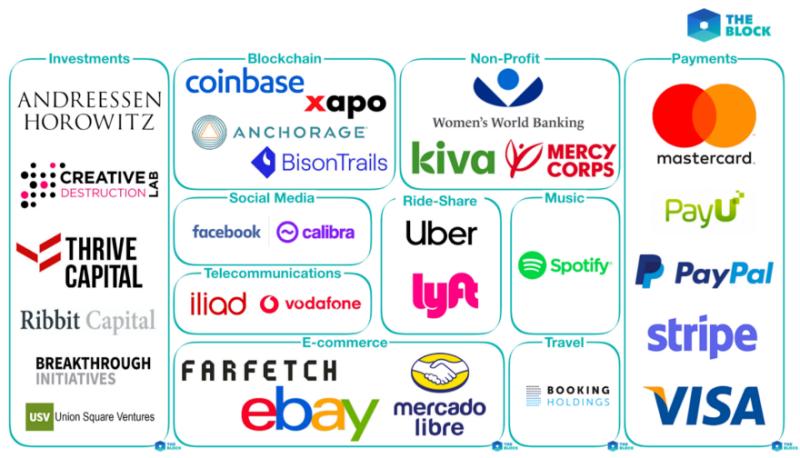 Empresas de la Asociación Libra