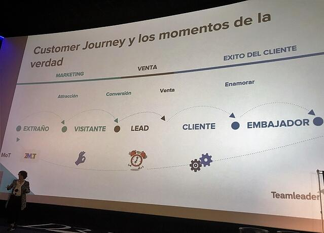 Customer Journey-Manager Fórum Marketing y Ventas.jpg