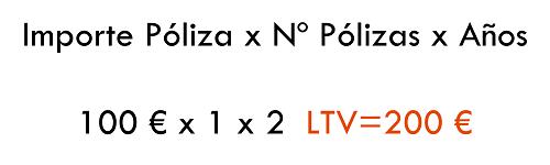 LTV-Ejemplo