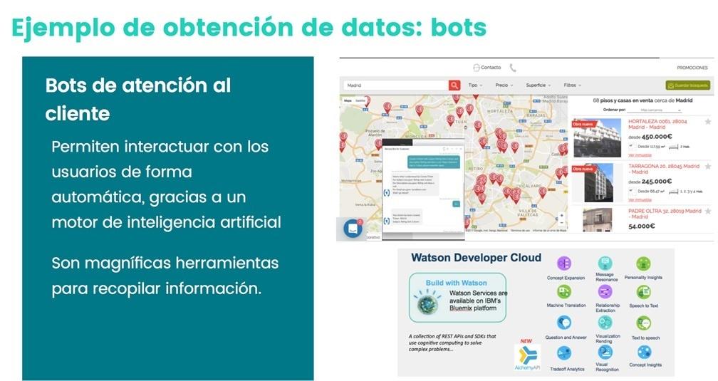 Marketing Cognitivo Watson Analytics IBM