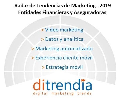 Radar Tendencias de Marketing Entidades Financieras y Aseguradoras 2019