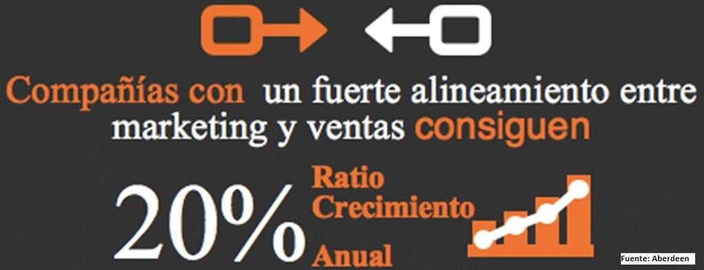 Ventajas Alinear Marketing y Ventas.jpg