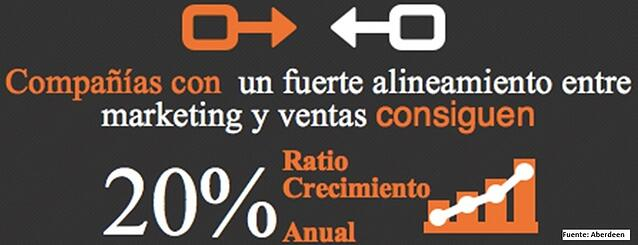 Ventajas Alinear Marketing y Ventas.jpg