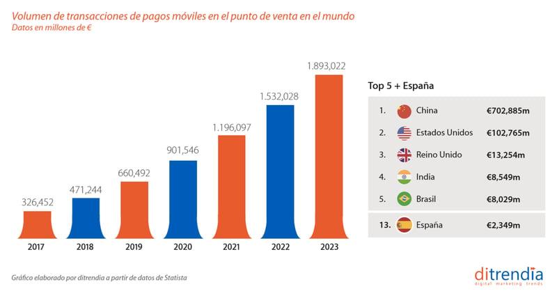 informe_mobile_ditrendia_2020_8